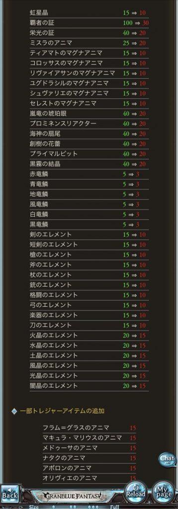 輝石新レート
